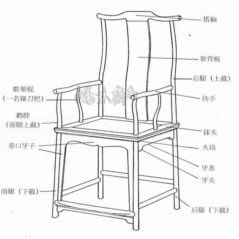 奥氏黄檀四出头官帽椅结构图.jpg